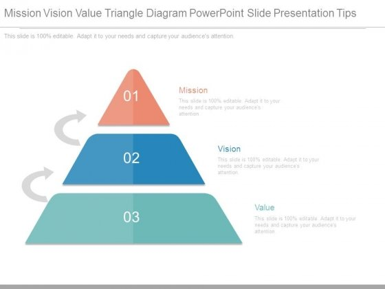 Mission Vision Value Triangle Diagram Powerpoint Slide Presentation Tips