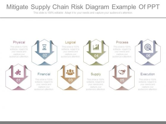 Mitigate Supply Chain Risk Diagram Example Of Ppt