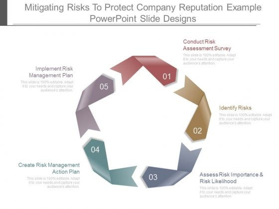 Mitigating Risks To Protect Company Reputation Example Powerpoint