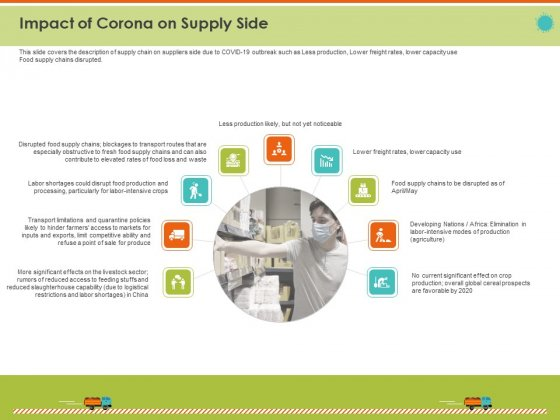 Mitigating The Impact Of COVID On Food And Agriculture Sector Impact Of Corona On Supply Side Themes PDF