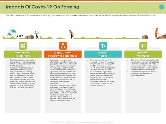 Mitigating The Impact Of COVID On Food And Agriculture Sector Impacts Of COVID 19 On Farming Structure PDF