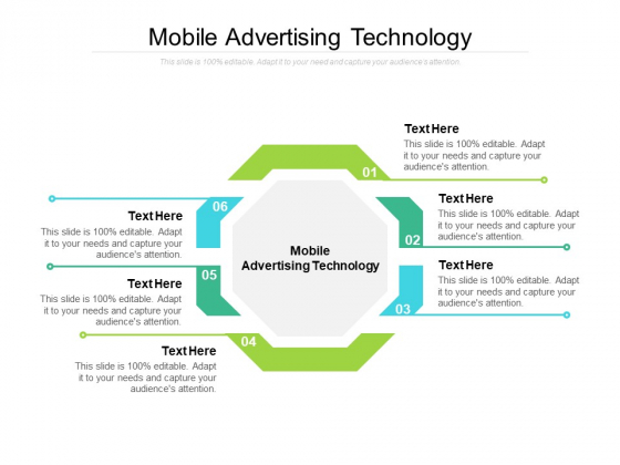 Mobile Advertising Technology Ppt PowerPoint Presentation Summary Graphics Template Cpb