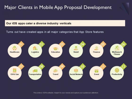 Mobile App Development Major Clients In Proposal Development Microsoft PDF