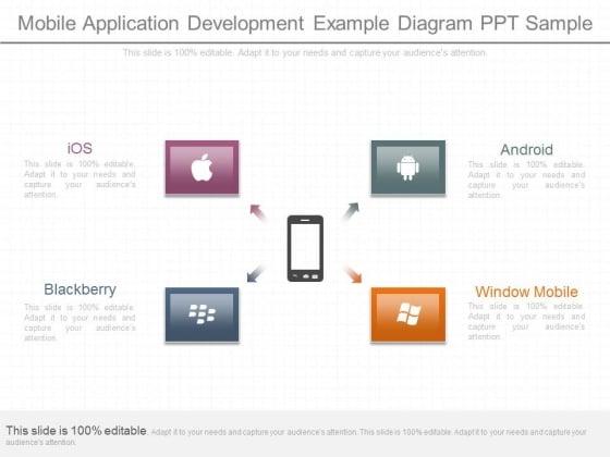 Mobile Application Development Example Diagram Ppt Sample