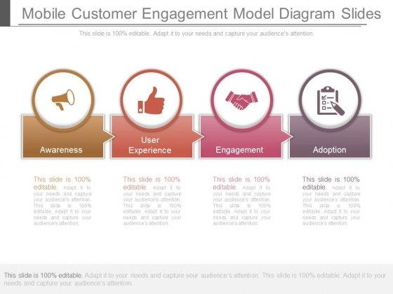 Mobile Customer Engagement Model Diagram Slides