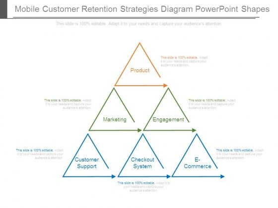 Mobile Customer Retention Strategies Diagram Powerpoint Shapes