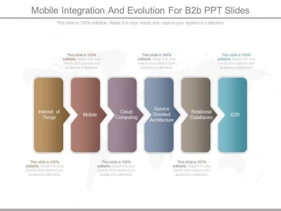 Mobile Integration And Evolution For B2b Ppt Slides