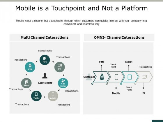 Mobile Is A Touchpoint And Not A Platform Ppt PowerPoint Presentation File Inspiration