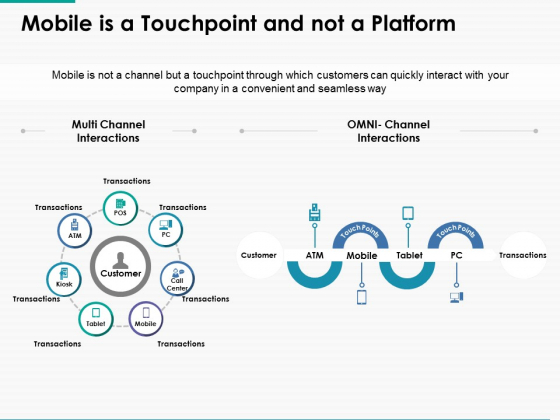 Mobile Is A Touchpoint And Not A Platform Ppt Powerpoint Presentation Outline Outfit