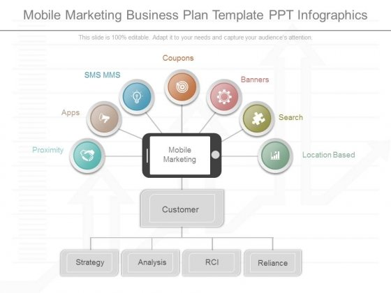 Mobile marketing business plan template ppt infographics mobile marketing business plan template ppt infographics powerpoint templates friedricerecipe Gallery