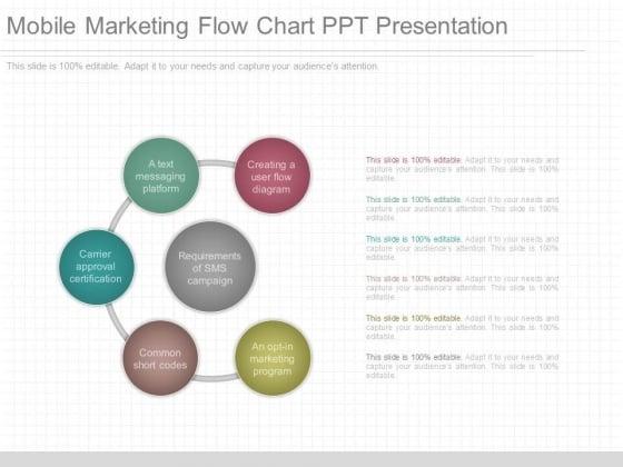 Mobile Marketing Flow Chart Ppt Presentation