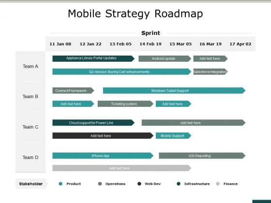 Mobile Strategy Roadmap Ppt PowerPoint Presentation Icon Infographics
