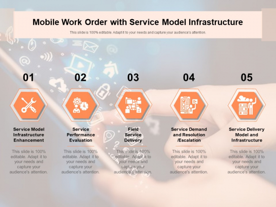 Mobile Work Order With Service Model Infrastructure Ppt PowerPoint Presentation Ideas Show PDF