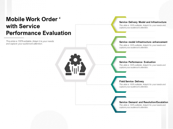 Mobile Work Order With Service Performance Evaluation Ppt PowerPoint Presentation Ideas Images PDF