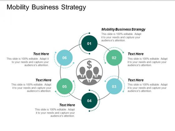 Mobility Business Strategy Ppt PowerPoint Presentation Portfolio Skills Cpb
