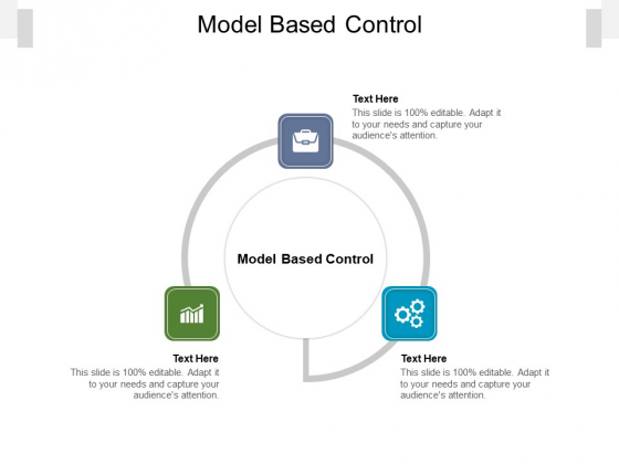 Model Based Control Ppt PowerPoint Presentation Show Microsoft Cpb Pdf