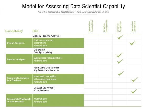 Model For Assessing Data Scientist Capability Ppt PowerPoint Presentation Gallery Graphic Tips PDF