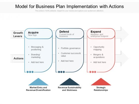 Model For Business Plan Implementation With Actions Ppt PowerPoint Presentation File Mockup PDF