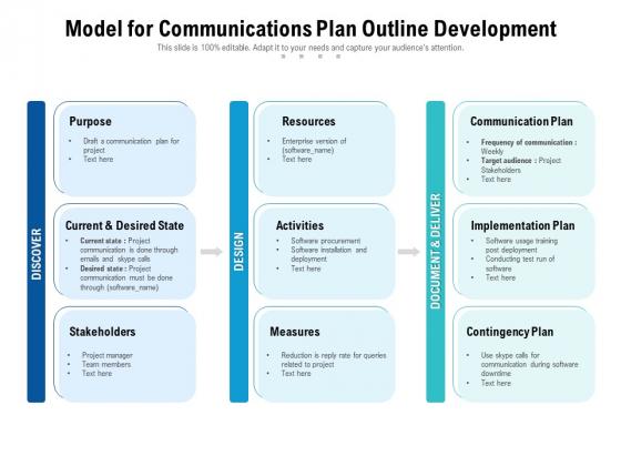 Model For Communications Plan Outline Development Ppt PowerPoint Presentation Gallery Microsoft PDF