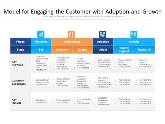 Model For Engaging The Customer With Adoption And Growth Ppt PowerPoint Presentation Gallery Show PDF