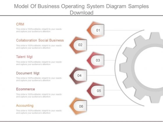 Model Of Business Operating System Diagram Samples Download