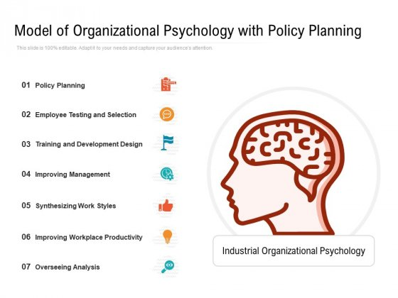 Model Of Organizational Psychology With Policy Planning Ppt PowerPoint Presentation Gallery Portrait PDF
