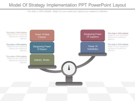 Model Of Strategy Implementation Ppt Powerpoint Layout - PowerPoint