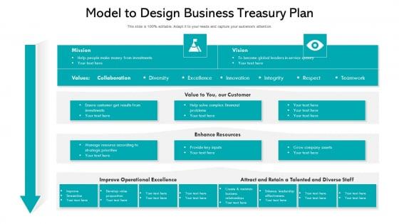 Model To Design Business Treasury Plan Ppt Inspiration Summary PDF