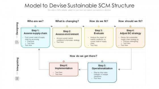 Model_To_Devise_Sustainable_SCM_Structure_Ppt_PowerPoint_Presentation_Gallery_Introduction_PDF_Slide_1