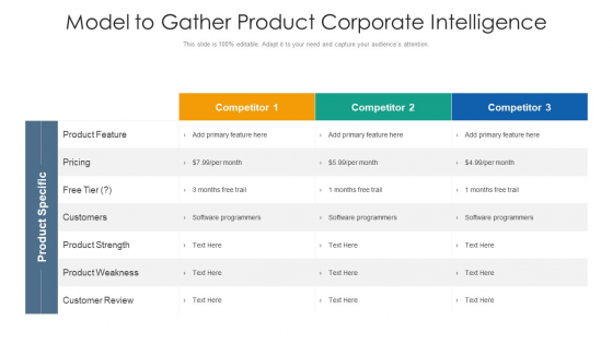 Model To Gather Product Corporate Intelligence Ppt Gallery Layout Ideas PDF