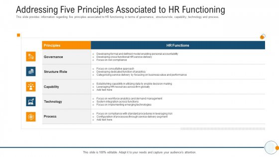Modern HR Service Operations Addressing Five Principles Associated To HR Functioning Demonstration PDF