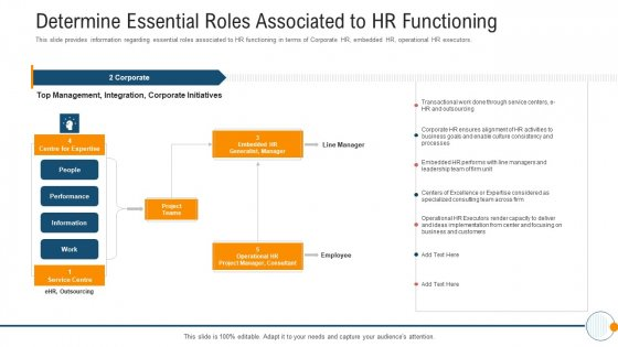Modern HR Service Operations Determine Essential Roles Associated To HR Functioning Download PDF