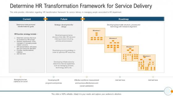 Modern HR Service Operations Determine HR Transformation Framework For Service Delivery Introduction PDF