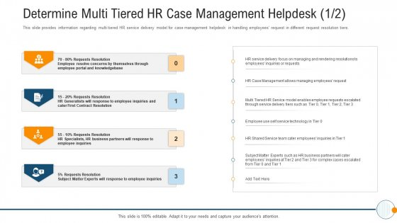 Modern HR Service Operations Determine Multi Tiered HR Case Management Helpdesk Cater Topics PDF
