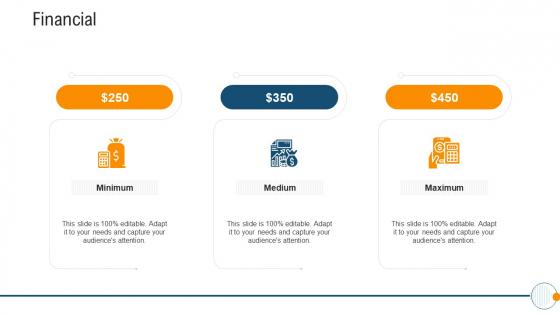 Modern HR Service Operations Financial Elements PDF
