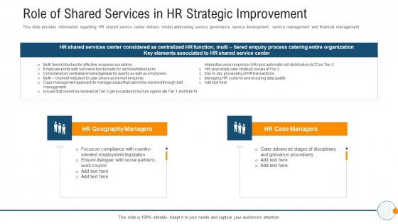 Modern HR Service Operations Role Of Shared Services In HR Strategic Improvement Pictures PDF