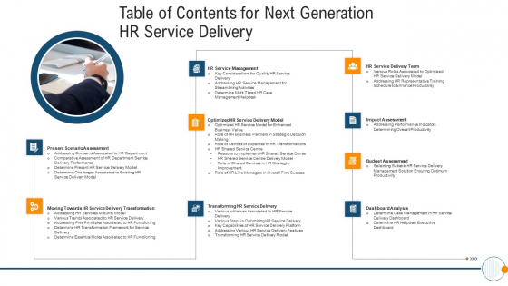 Modern HR Service Operations Table Of Contents For Next Generation HR Service Delivery Inspiration PDF