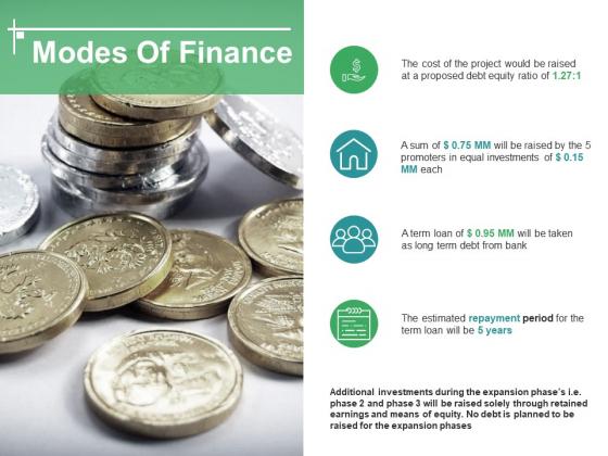 Modes Of Finance Ppt PowerPoint Presentation Gallery Designs