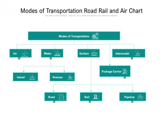 Modes Of Transportation Road Rail And Air Chart Ppt PowerPoint Presentation Show Elements PDF