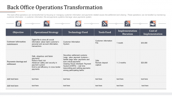 Modifying Banking Functionalities Back Office Operations Transformation Designs PDF