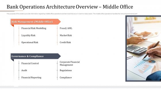 Modifying Banking Functionalities Bank Operations Architecture Overview Middle Office Brochure PDF