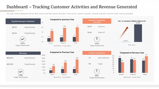 Modifying Banking Functionalities Dashboard Tracking Customer Activities And Revenue Generated Portrait PDF