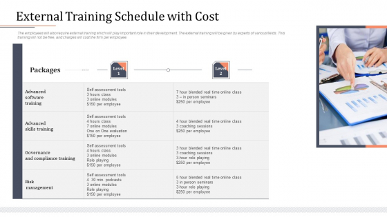 Modifying Banking Functionalities External Training Schedule With Cost Elements PDF