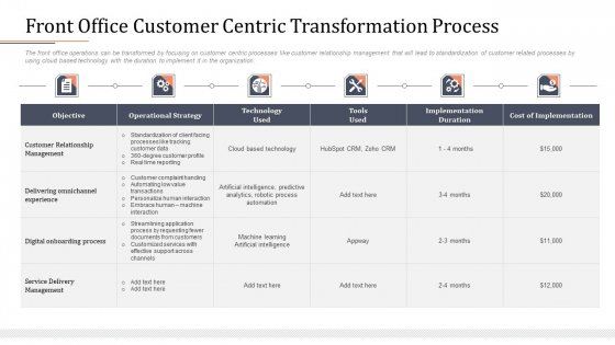 Modifying Banking Functionalities Front Office Customer Centric Transformation Process Introduction PDF