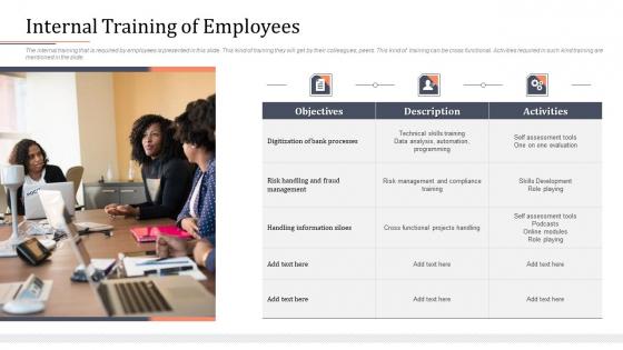 Modifying Banking Functionalities Internal Training Of Employees Guidelines PDF