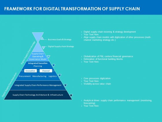 Modifying Supply Chain Digitally Framework For Digital Transformation Of Supply Chain Ppt PowerPoint Presentation File Graphic Images PDF