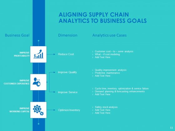 Modifying_Supply_Chain_Digitally_Ppt_PowerPoint_Presentation_Complete_Deck_With_Slides_Slide_11