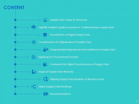 Modifying_Supply_Chain_Digitally_Ppt_PowerPoint_Presentation_Complete_Deck_With_Slides_Slide_2