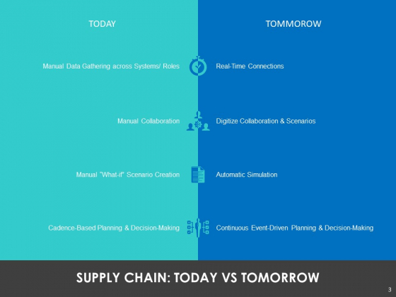 Modifying_Supply_Chain_Digitally_Ppt_PowerPoint_Presentation_Complete_Deck_With_Slides_Slide_3