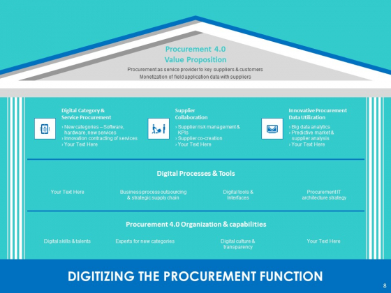 Modifying_Supply_Chain_Digitally_Ppt_PowerPoint_Presentation_Complete_Deck_With_Slides_Slide_8